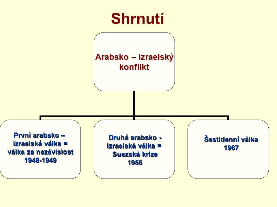 Shrnutí Arabsko – izraelský konflikt První arabsko – izraelská válka = válka za nezávislost 1948-1949 Druhá arabsko - izraelská válka = Suezská krize