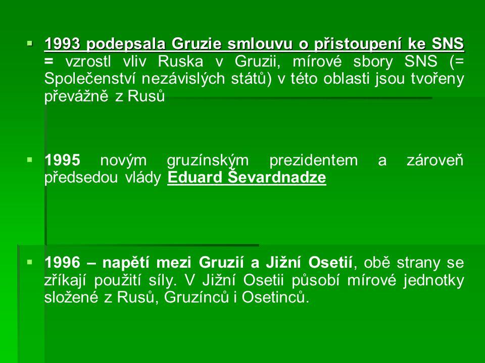  1993 podepsala Gruzie smlouvu o přistoupení ke SNS  1993 podepsala Gruzie smlouvu o přistoupení ke SNS = vzrostl vliv Ruska v Gruzii, mírové sbory
