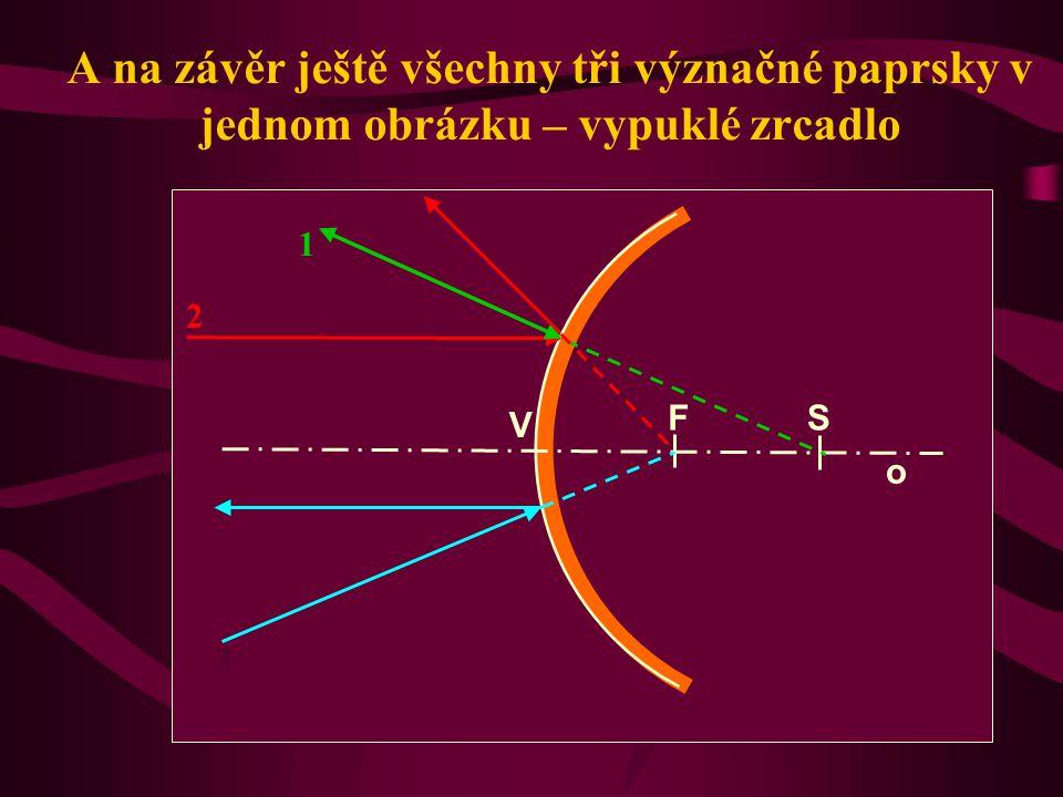 A na závěr ještě všechny tři význačné paprsky v jednom obrázku – duté zrcadlo o V S F 1 2 3