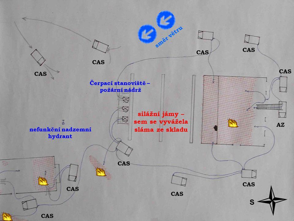 S CAS AZ Čerpací stanoviště – požární nádrž nefunkční nadzemní hydrant silážní jámy – sem se vyvážela sláma ze skladu