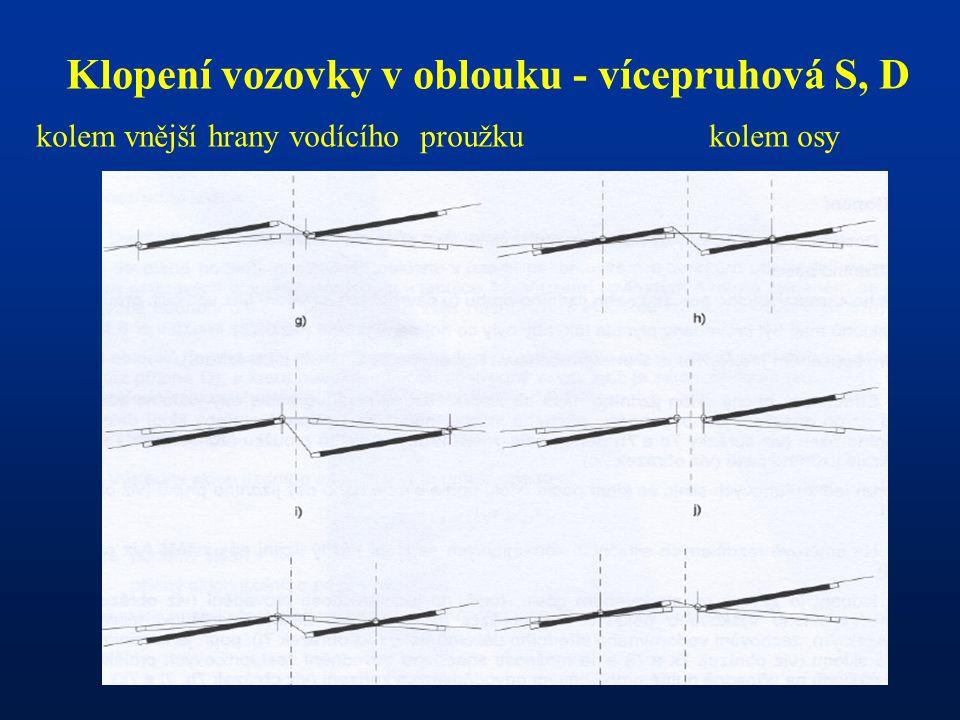 Klopení vozovky v oblouku - vícepruhová S, D kolem vnější hrany vodícího proužku kolem osy