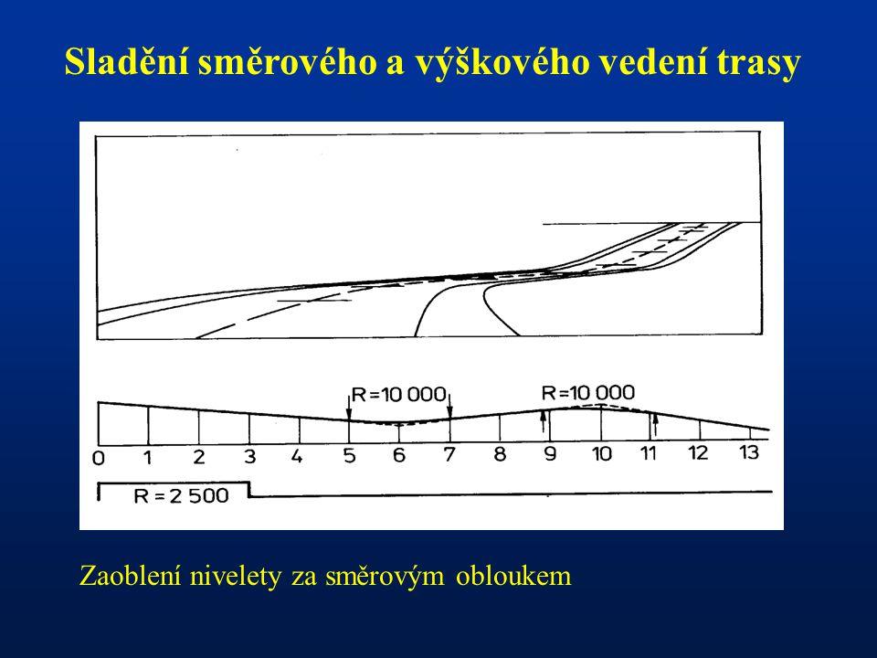 Sladění směrového a výškového vedení trasy Zaoblení nivelety za směrovým obloukem