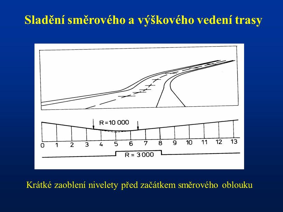 Sladění směrového a výškového vedení trasy Krátké zaoblení nivelety před začátkem směrového oblouku