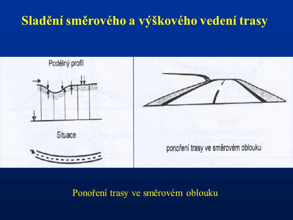 Sladění směrového a výškového vedení trasy Ponoření trasy ve směrovém oblouku