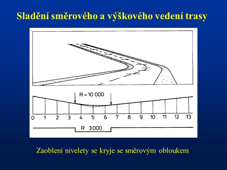 Sladění směrového a výškového vedení trasy Zaoblení nivelety se kryje se směrovým obloukem