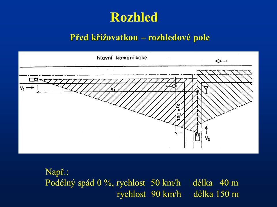 Rozhled Před křižovatkou – rozhledové pole Např.: Podélný spád 0 %, rychlost 50 km/h délka 40 m rychlost 90 km/h délka 150 m