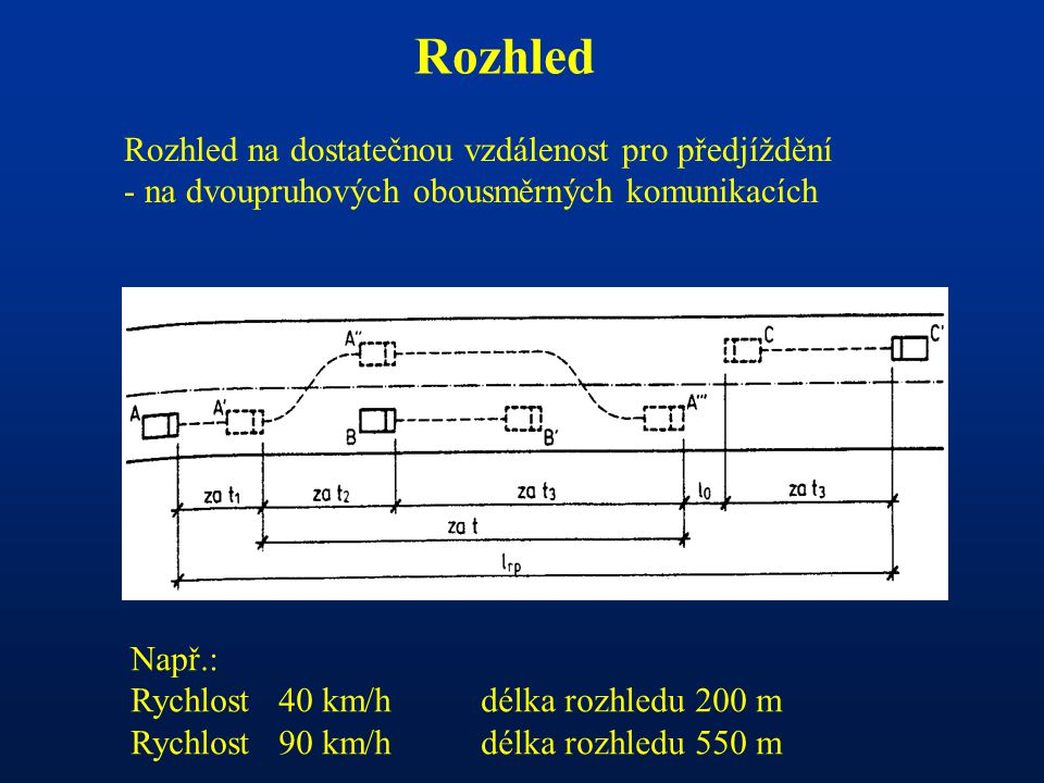 Rozhled Rozhled na dostatečnou vzdálenost pro předjíždění - na dvoupruhových obousměrných komunikacích Např.: Rychlost 40 km/h délka rozhledu 200 m Ry