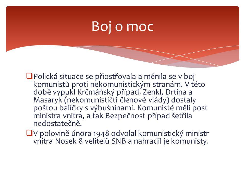  Polická situace se přiostřovala a měnila se v boj komunistů proti nekomunistickým stranám.