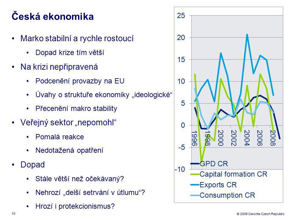 """10 © 2009 Deloitte Czech Republic Česká ekonomika Marko stabilní a rychle rostoucí Dopad krize tím větší Na krizi nepřipravená Podcenění provazby na EU Úvahy o struktuře ekonomiky """"ideologické Přecenění makro stability Veřejný sektor """"nepomohl Pomalá reakce Nedotažená opatření Dopad Stále větší než očekávaný."""