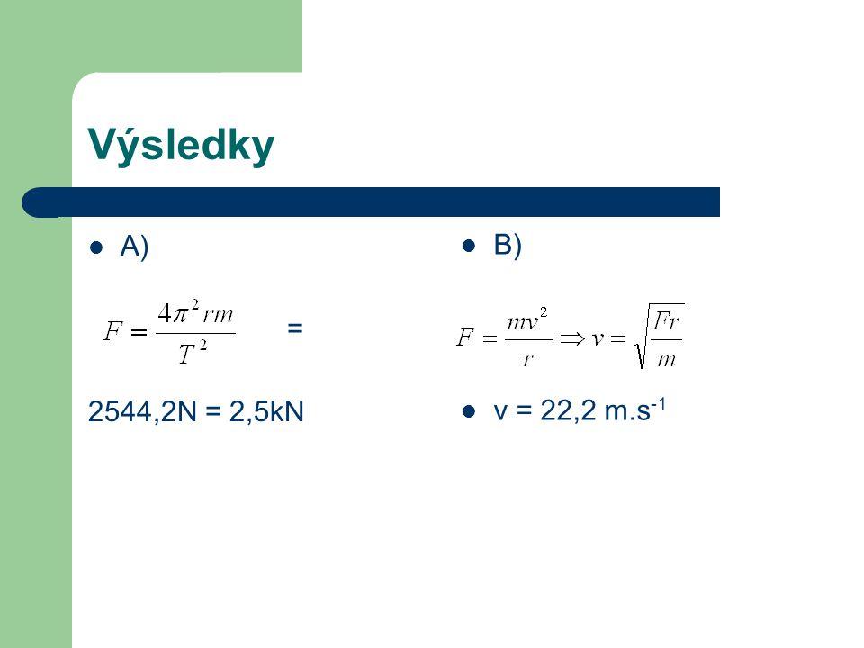 Výsledky A) = 2544,2N = 2,5kN B) v = 22,2 m.s -1