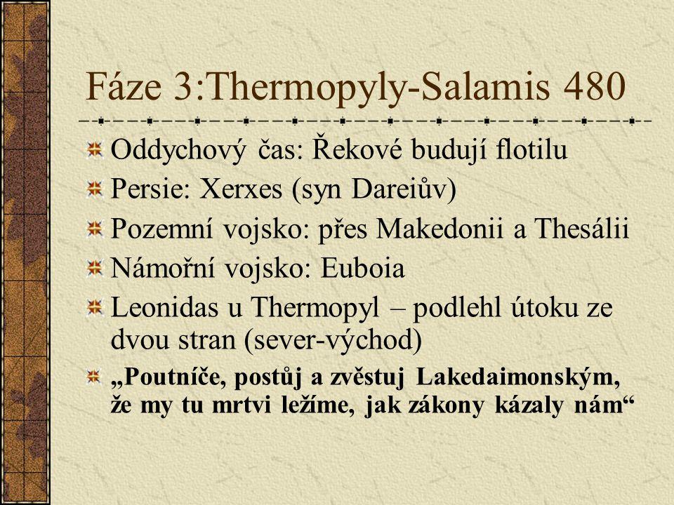 Fáze 3:Thermopyly-Salamis 480 Oddychový čas: Řekové budují flotilu Persie: Xerxes (syn Dareiův) Pozemní vojsko: přes Makedonii a Thesálii Námořní vojs