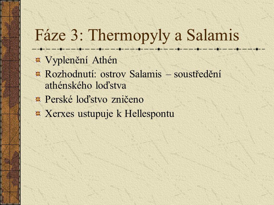 Fáze 3: Thermopyly a Salamis Vyplenění Athén Rozhodnutí: ostrov Salamis – soustředění athénského loďstva Perské loďstvo zničeno Xerxes ustupuje k Hell