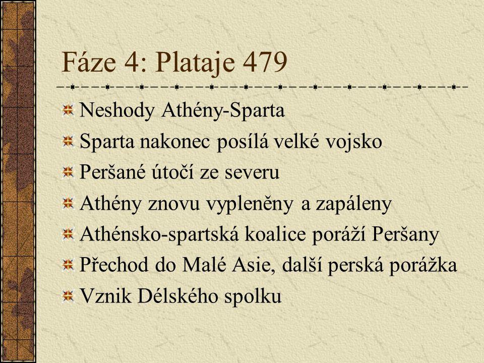Fáze 4: Plataje 479 Neshody Athény-Sparta Sparta nakonec posílá velké vojsko Peršané útočí ze severu Athény znovu vypleněny a zapáleny Athénsko-sparts