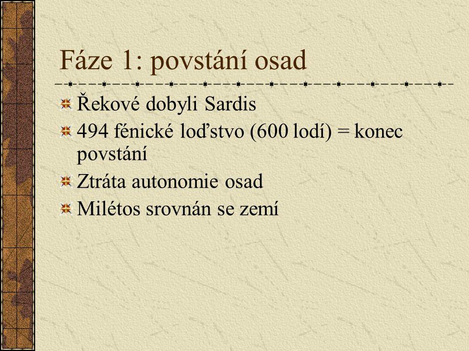 Fáze 1: povstání osad Řekové dobyli Sardis 494 fénické loďstvo (600 lodí) = konec povstání Ztráta autonomie osad Milétos srovnán se zemí