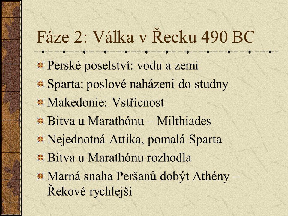 Fáze 2: Válka v Řecku 490 BC Perské poselství: vodu a zemi Sparta: poslové naházeni do studny Makedonie: Vstřícnost Bitva u Marathónu – Milthiades Nej