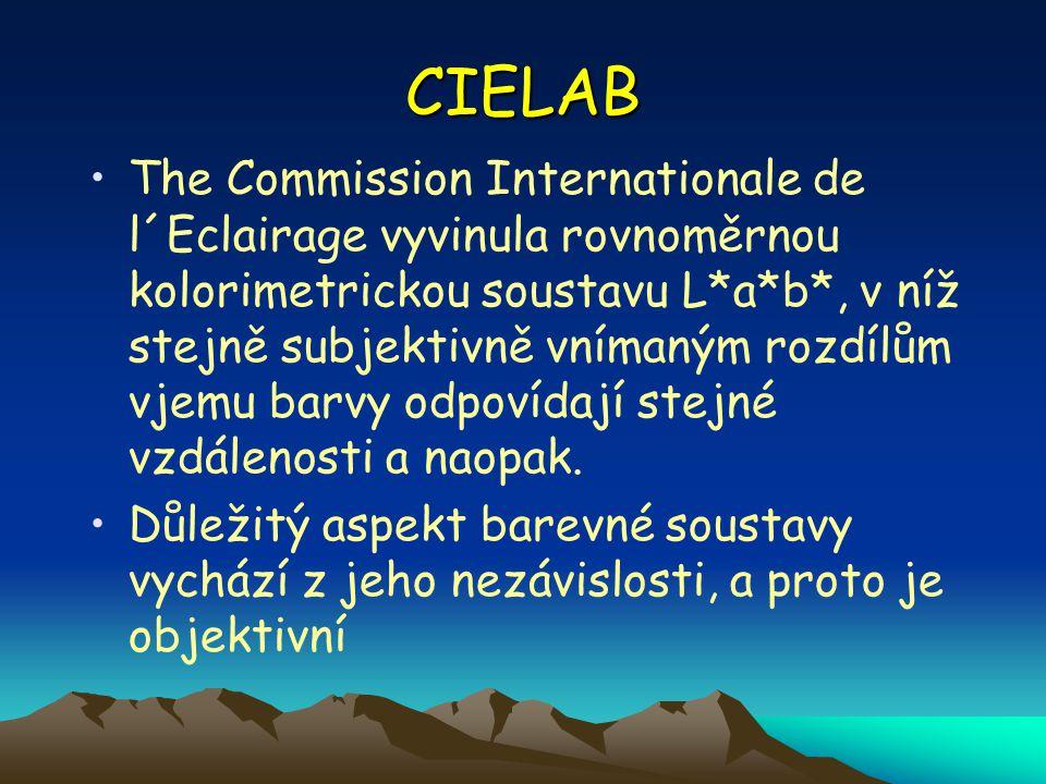 CIELAB The Commission Internationale de l´Eclairage vyvinula rovnoměrnou kolorimetrickou soustavu L*a*b*, v níž stejně subjektivně vnímaným rozdílům vjemu barvy odpovídají stejné vzdálenosti a naopak.