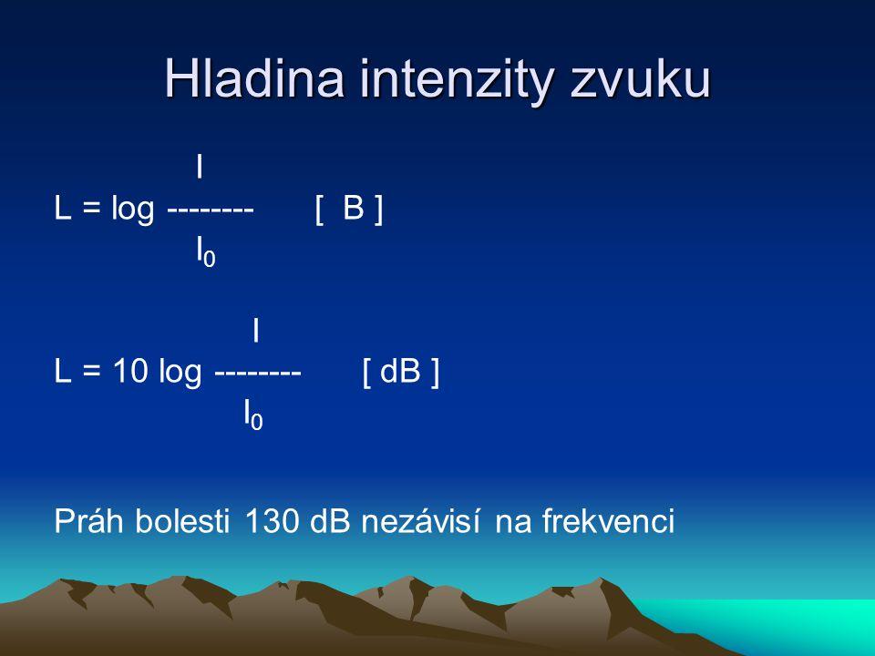 Hladina intenzity zvuku I L = log -------- [ B ] I 0 I L = 10 log -------- [ dB ] I 0 Práh bolesti 130 dB nezávisí na frekvenci