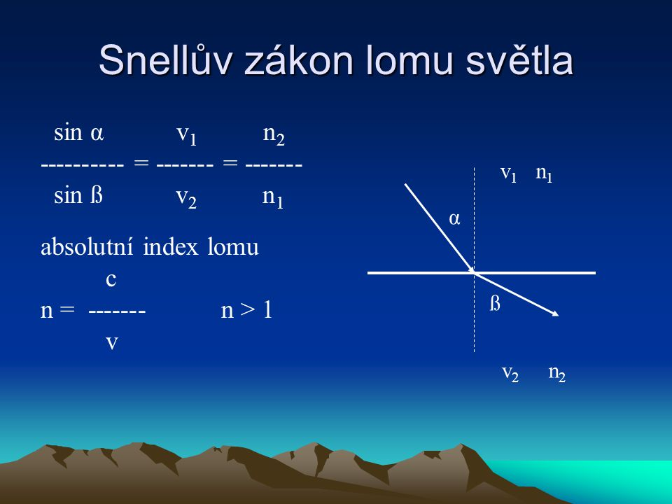 Snellův zákon lomu světla sin α v 1 n 2 ---------- = ------- = ------- sin ß v 2 n 1 absolutní index lomu c n = ------- n > 1 v α ß v 1 n 1 v 2 n 2