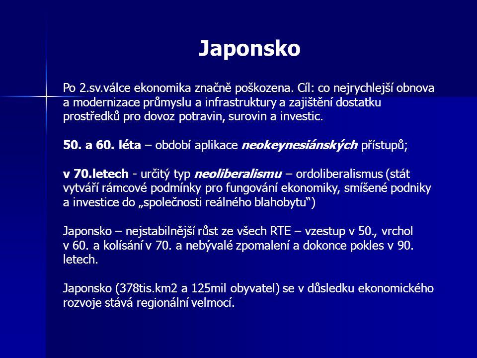 Japonsko Po 2.sv.válce ekonomika značně poškozena.