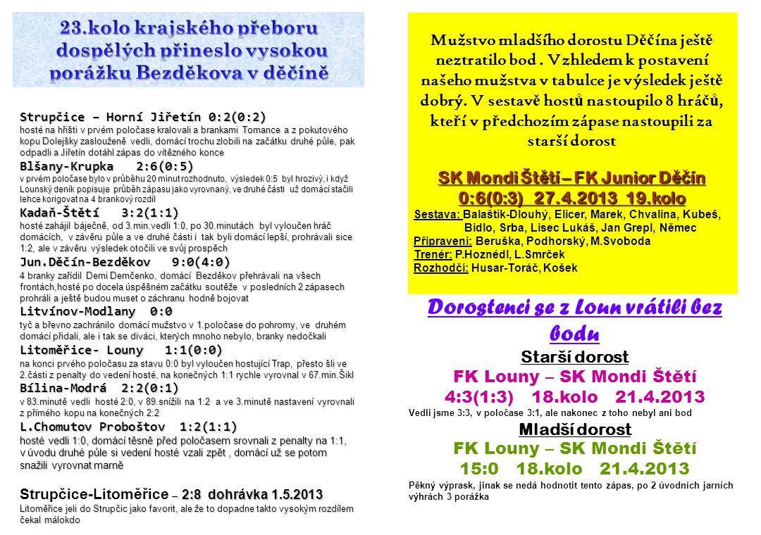 Strupčice – Horní Jiřetín 0:2(0:2) hosté na hřišti v prvém poločase kralovali a brankami Tomance a z pokutového kopu Dolejšky zaslouženě vedli, domácí