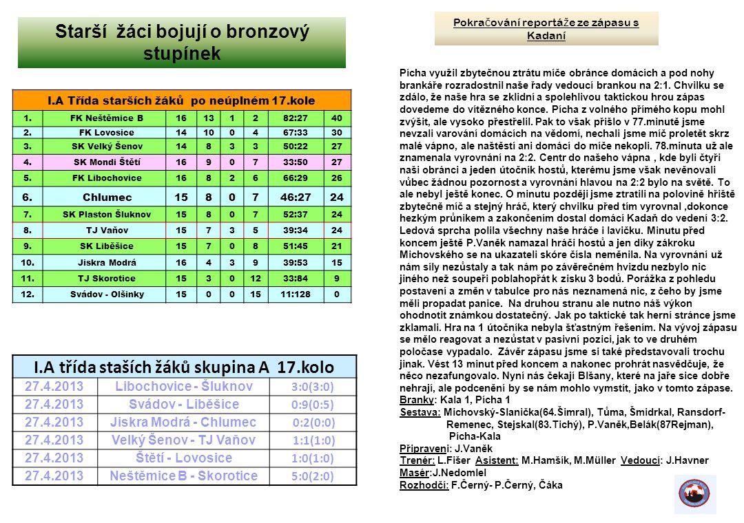 I.A třída staších žáků skupina A 17.kolo 27.4.2013Libochovice - Šluknov 3:0(3:0) 27.4.2013Svádov - Liběšice 0:9(0:5) 27.4.2013Jiskra Modrá - Chlumec 0