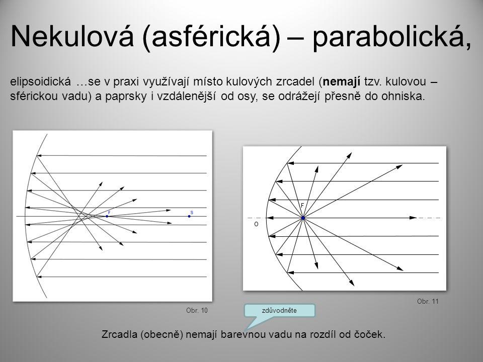 Znaménková konvence - zrcadla veličinazn.kladná hodnotazáporná hodnota předmětová vzdálenost a je-li předmět vlevo od zrcadla (před zrcadlem) je-li předmět vpravo od zrcadla (za zrcadlem) obrazová vzdálenost a' je-li obraz vlevo od zrcadla (před zrcadlem) je-li obraz vpravo od zrcadla (za zrcadlem) ohnisková vzdálenost f f > 0 pro duté zrcadlof < 0 pro vypuklé zrcadlo výška předmětu y nad optickou osoupod optickou osou výška obrazu y' nad optickou osoupod optickou osou [1]
