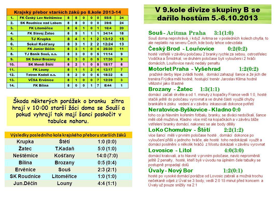 Krajský přebor starších žáků po 8.kole 2013-14 1.FK Český Lev Neštěmice8800055:524 2.SK Roudnice nad Labem8800039:624 3.FK Litoměřice8610116:420 4.FK