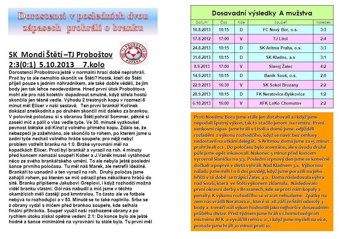 SK Mondi Štětí –TJ Proboštov 2:3(0:1) 5.10.2013 7.kolo Dorostenci Proboštova ještě v normální hrací době neprohráli. Proč by to ale nemohlo skončit ve