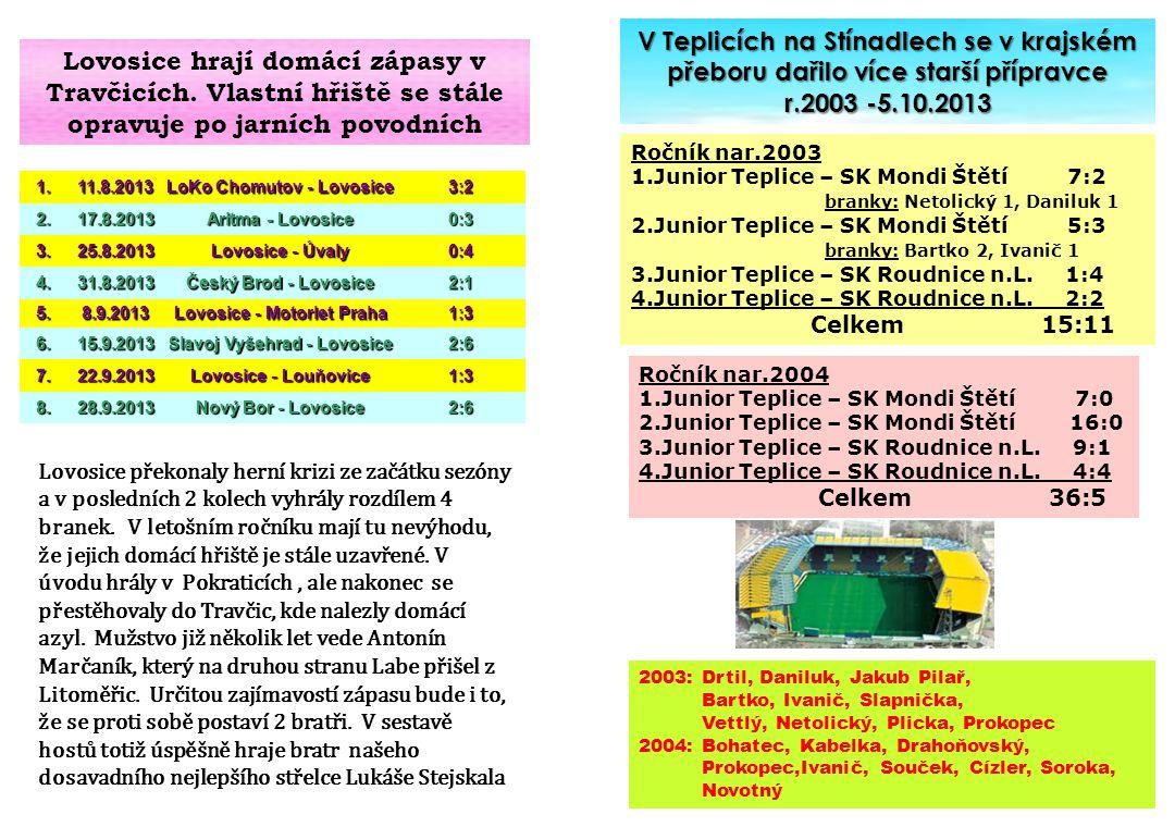 V Teplicích na Stínadlech se v krajském přeboru dařilo více starší přípravce r.2003 -5.10.2013 2003: Drtil, Daniluk, Jakub Pilař, Bartko, Ivanič, Slapnička, Vettlý, Netolický, Plicka, Prokopec 2004: Bohatec, Kabelka, Drahoňovský, Prokopec,Ivanič, Souček, Cízler, Soroka, Novotný1.11.8.2013 LoKo Chomutov - Lovosice 3:22.17.8.2013 Aritma - Lovosice 0:3 3.25.8.2013 Lovosice - Úvaly 0:4 4.31.8.2013 Český Brod - Lovosice 2:1 5.8.9.2013 Lovosice - Motorlet Praha 1:3 6.15.9.2013 Slavoj Vyšehrad - Lovosice 2:6 7.22.9.2013 Lovosice - Louňovice 1:3 8.28.9.2013 Nový Bor - Lovosice 2:6 Lovosice hrají domácí zápasy v Travčicích.