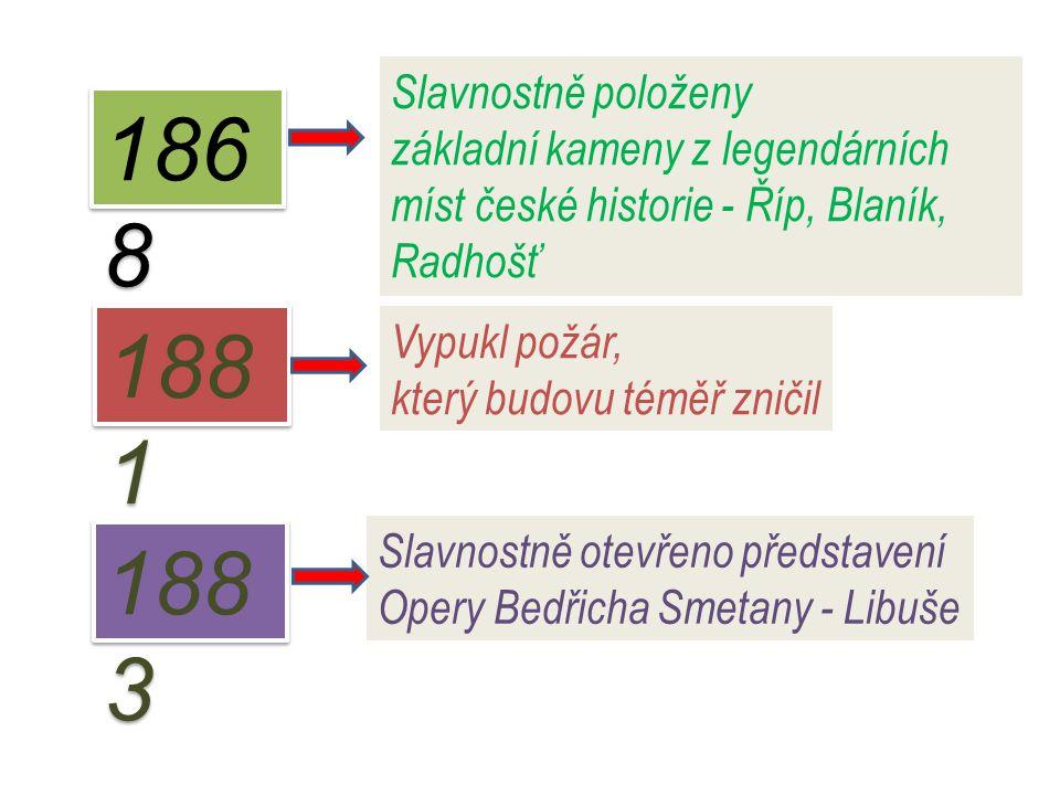 186 8 188 1 188 3 Slavnostně položeny základní kameny z legendárních míst české historie - Říp, Blaník, Radhošť Vypukl požár, který budovu téměř zniči