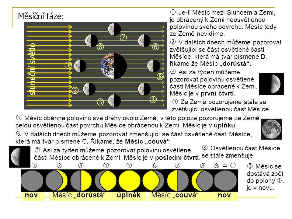 Měsíční fáze: sluneční světlo  Je-li Měsíc mezi Sluncem a Zemí, je obrácený k Zemi neosvětlenou polovinou svého povrchu. Měsíc tedy ze Země nevidíme.