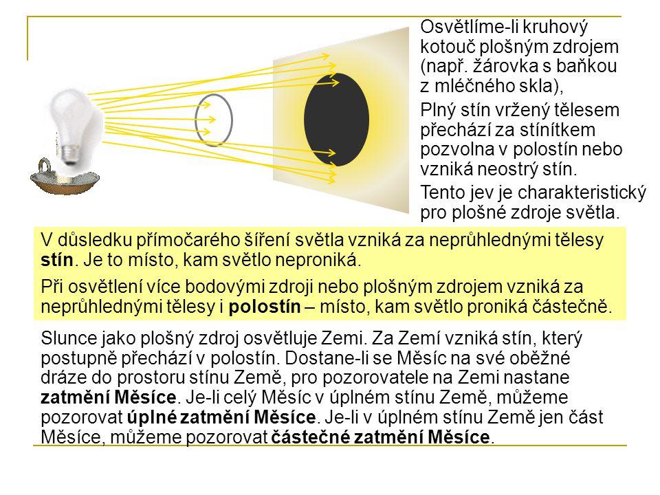 Osvětlíme-li kruhový kotouč plošným zdrojem (např. žárovka s baňkou z mléčného skla), Plný stín vržený tělesem přechází za stínítkem pozvolna v polost