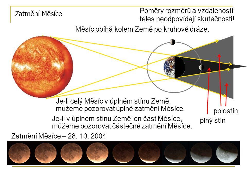 Zatmění Měsíce Zatmění Měsíce – 28. 10. 2004 Měsíc obíhá kolem Země po kruhové dráze. plný stín polostín Je-li celý Měsíc v úplném stínu Země, můžeme