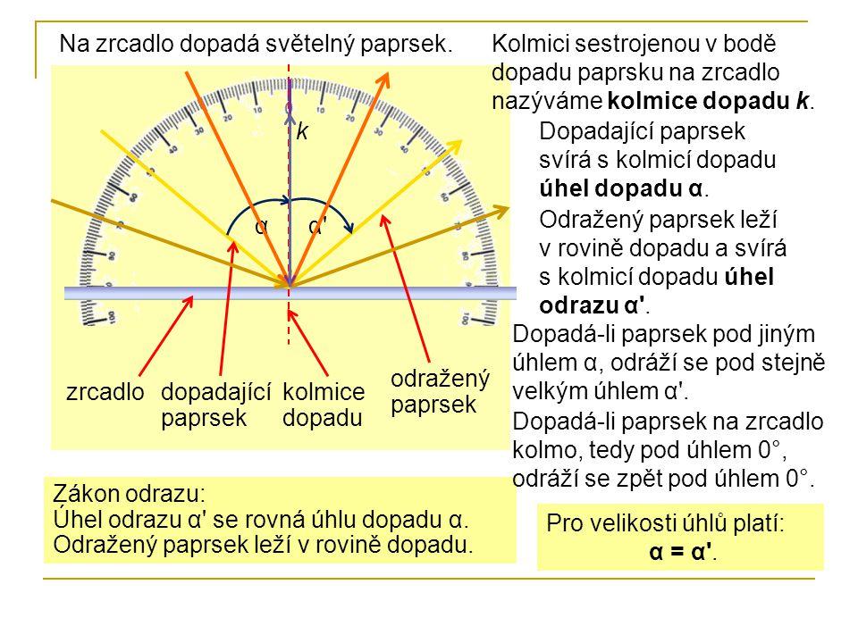 zrcadlodopadající paprsek odražený paprsek kolmice dopadu α α' α' Kolmici sestrojenou v bodě dopadu paprsku na zrcadlo nazýváme kolmice dopadu k. Na z