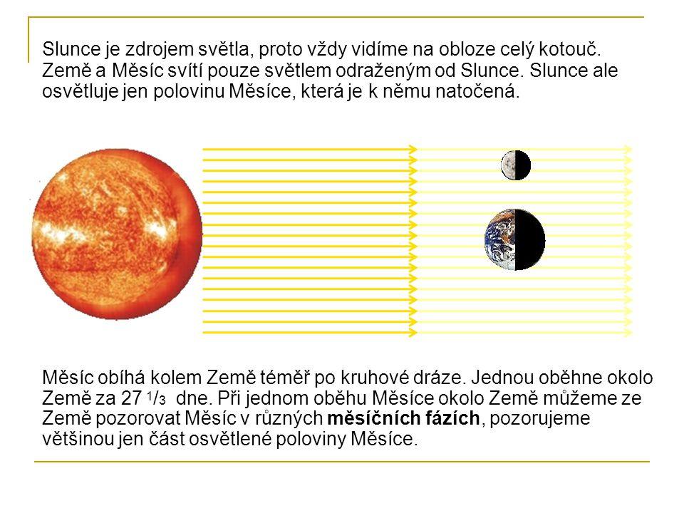 Slunce je zdrojem světla, proto vždy vidíme na obloze celý kotouč. Země a Měsíc svítí pouze světlem odraženým od Slunce. Slunce ale osvětluje jen polo
