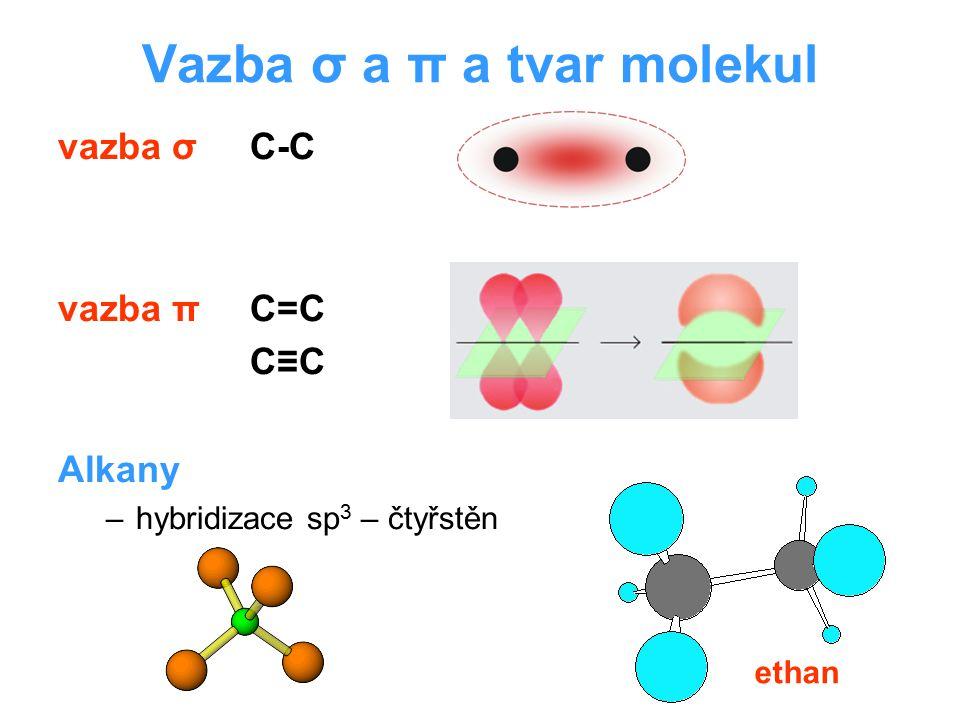 Alkeny –hybridizace sp 2 – trojúhelník Alkyny –hybridizace sp – lineární ethen ethyn