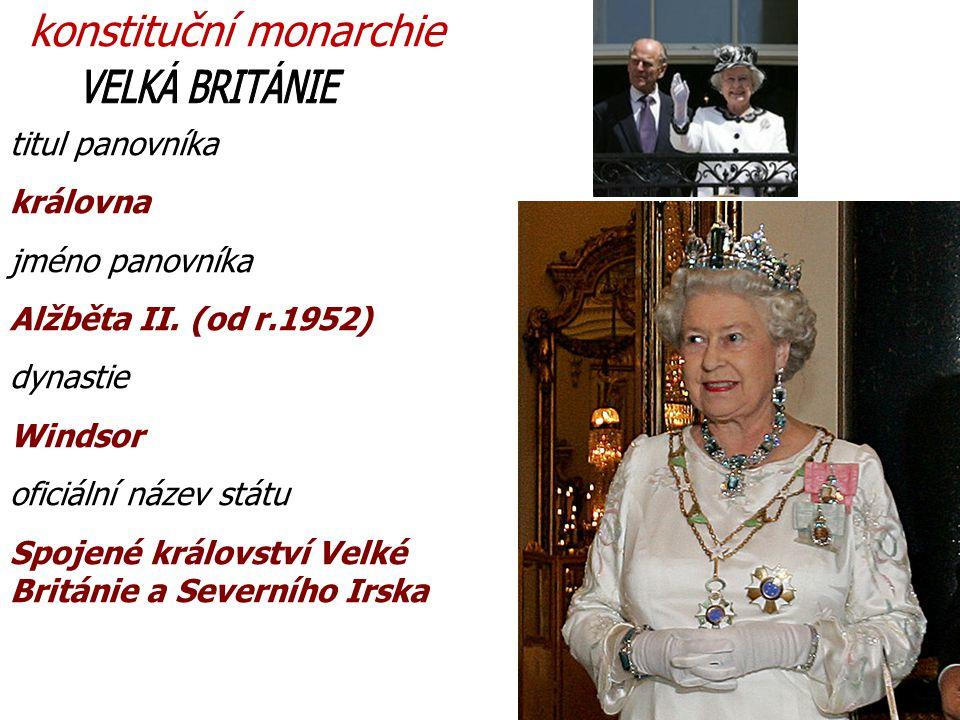 titul panovníka královna jméno panovníka Alžběta II.