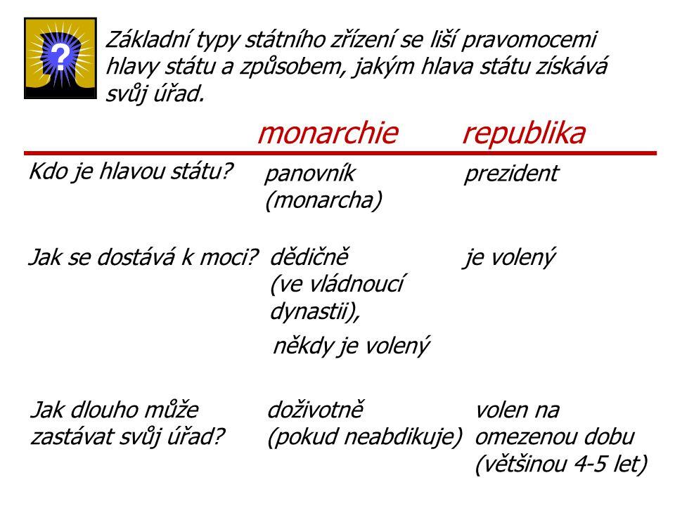 monarchierepublika Kdo je hlavou státu.