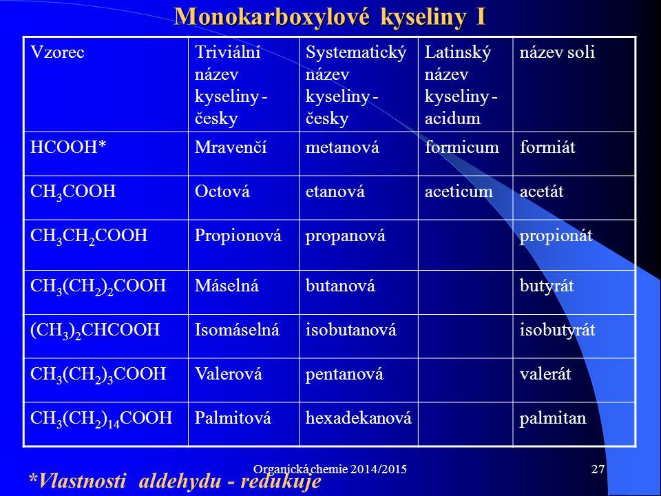 Organická chemie 2014/201527 Monokarboxylové kyseliny I VzorecTriviální název kyseliny - česky Systematický název kyseliny - česky Latinský název kyse