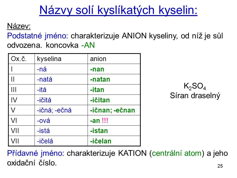 25 Názvy solí kyslíkatých kyselin: Název: Podstatné jméno: charakterizuje ANION kyseliny, od níž je sůl odvozena. koncovka -AN Ox.č.kyselinaanion I-ná
