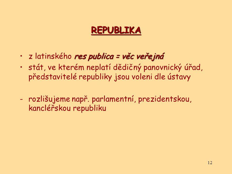 12 REPUBLIKA res publica = věc veřejnáz latinského res publica = věc veřejná stát, ve kterém neplatí dědičný panovnický úřad, představitelé republiky jsou voleni dle ústavy -rozlišujeme např.