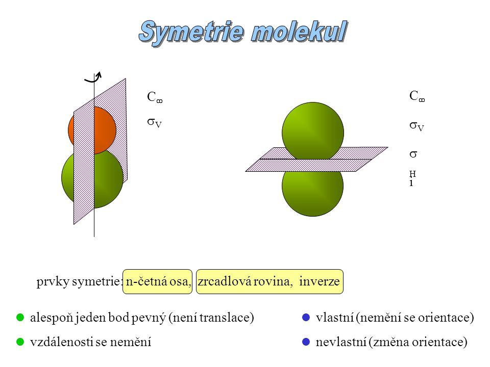 CC VV HH CC VV i prvky symetrie: n-četná osa, zrcadlová rovina, inverze  alespoň jeden bod pevný (není translace)  vzdálenosti se nemění  vlastní (nemění se orientace)  nevlastní (změna orientace)