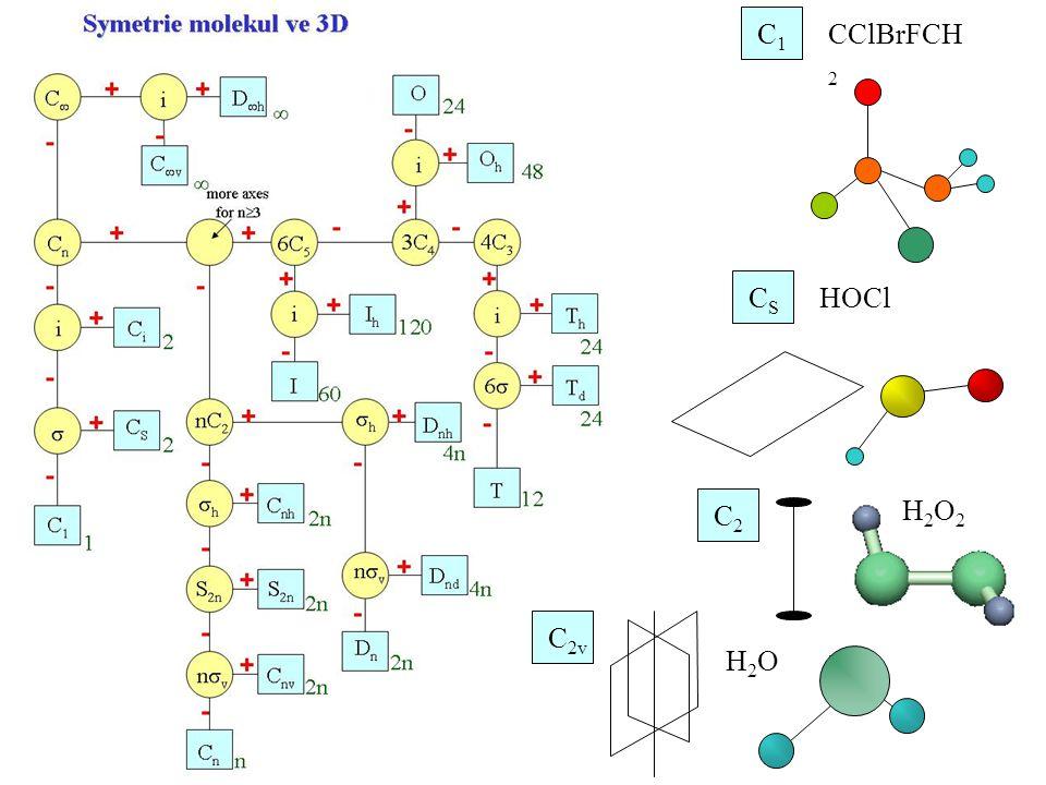 CClBrFCH 2 C1C1 HOCl CSCS C2C2 H2O2H2O2 C 2v H2OH2O