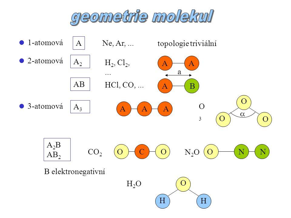  1-atomová Ne, Ar,...topologie triviální  2-atomová H 2, Cl 2,...