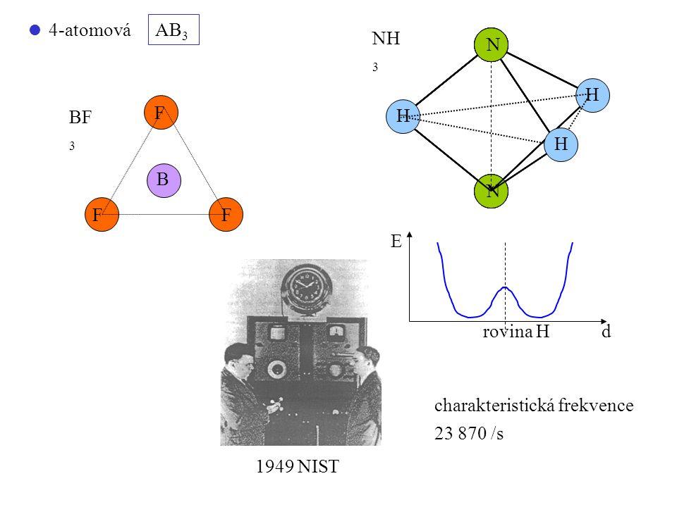  4-atomová AB 3 F F F B BF 3 N N NH 3 NNN NNNNN H H H E drovina H charakteristická frekvence 23 870 /s 1949 NIST
