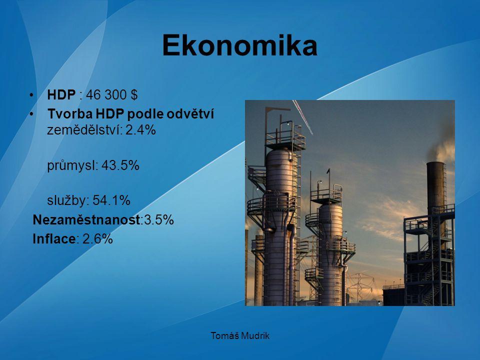 Tomáš Mudrik Ekonomika HDP : 46 300 $ Tvorba HDP podle odvětví zemědělství: 2.4% průmysl: 43.5% služby: 54.1% Nezaměstnanost:3.5% Inflace: 2.6%