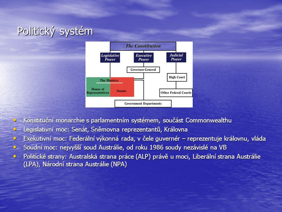Politický systém Konstituční monarchie s parlamentním systémem, součást Commonwealthu Konstituční monarchie s parlamentním systémem, součást Commonwea
