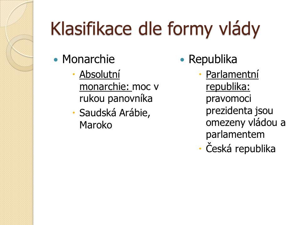 Klasifikace dle formy vlády Monarchie  Absolutní monarchie: moc v rukou panovníka  Saudská Arábie, Maroko Republika  Parlamentní republika: pravomo