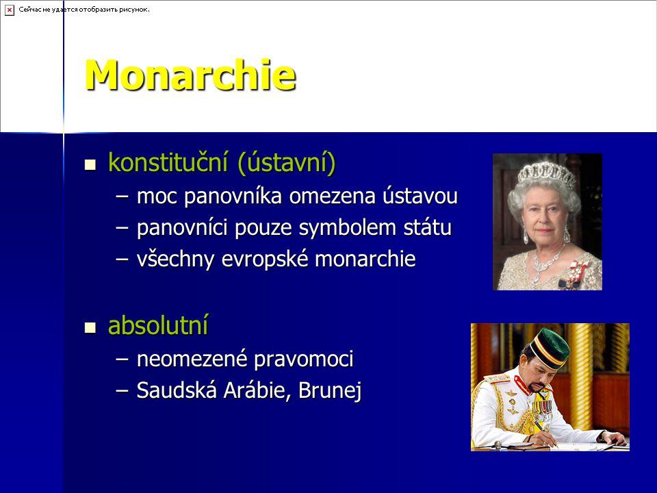 Monarchie konstituční (ústavní) konstituční (ústavní) –moc panovníka omezena ústavou –panovníci pouze symbolem státu –všechny evropské monarchie absol