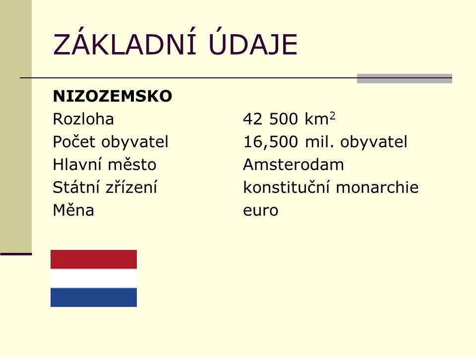 ZÁKLADNÍ ÚDAJE NIZOZEMSKO Rozloha42 500 km 2 Počet obyvatel16,500 mil.